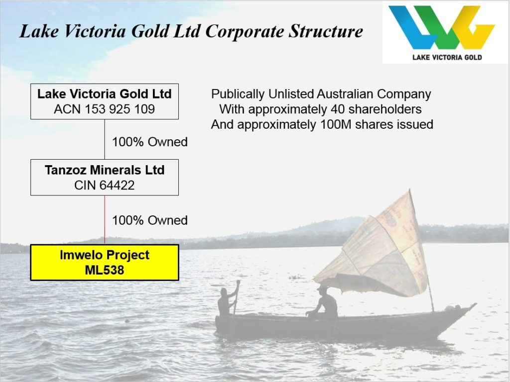 LVGCorporateStructure2017